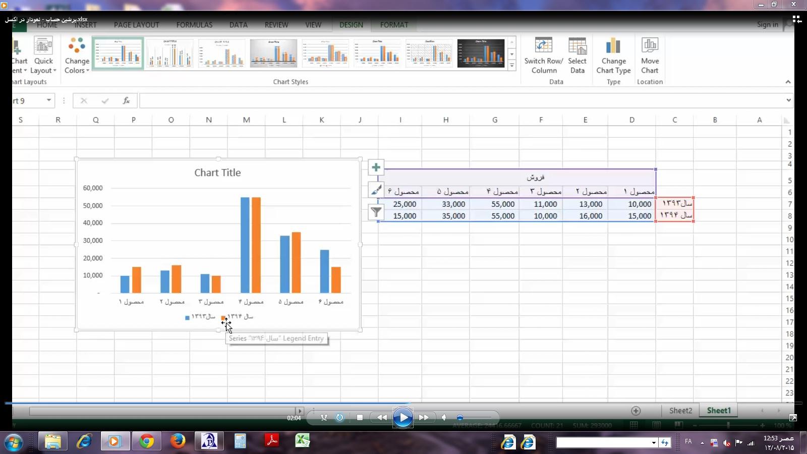 آموزش جامع کار با نمودار در اکسل (chart)