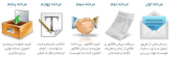 persian-translation-and-english-translation
