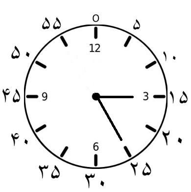 ساعت۲