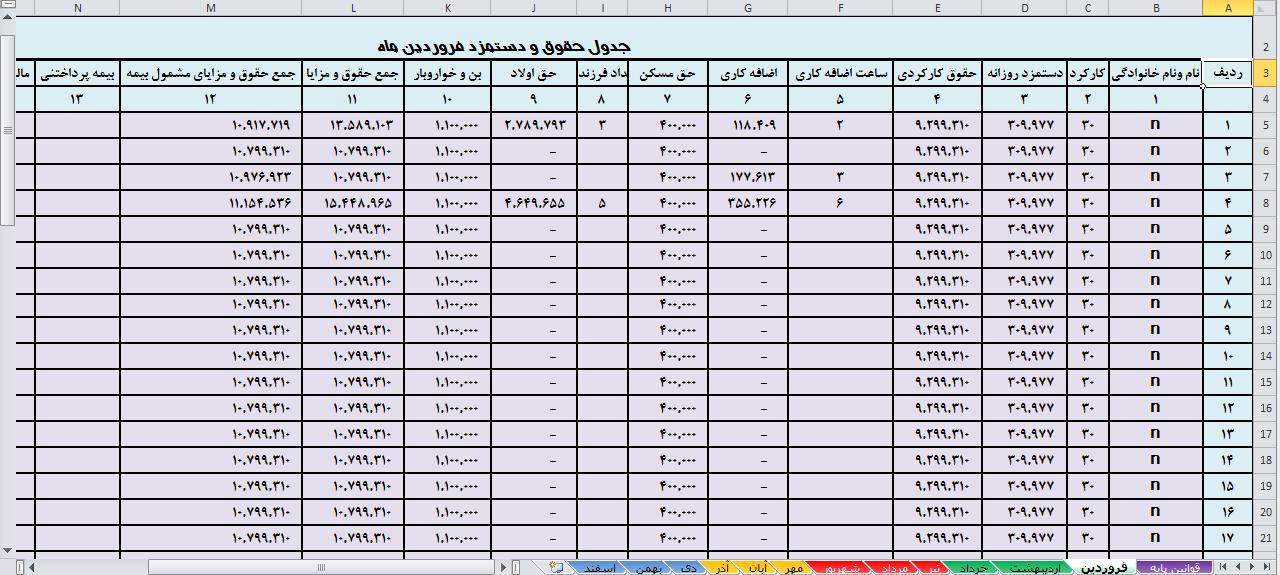 دانلود رایگان جدول حقوق و دستمزد ۹۶