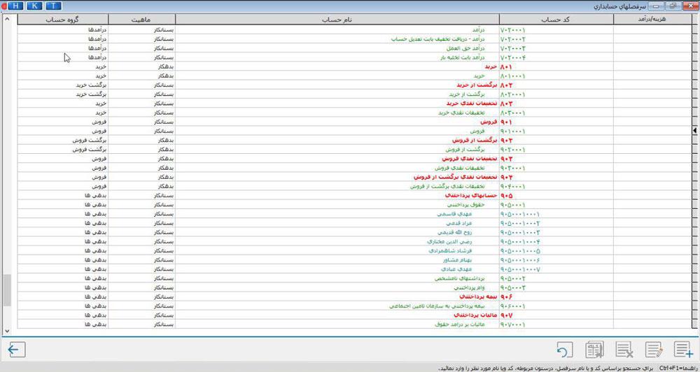 نحوه ثبت سند حقوق در نرم افزار هلو